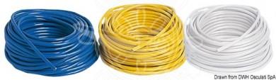 Захранващи кабели 16/32/63А