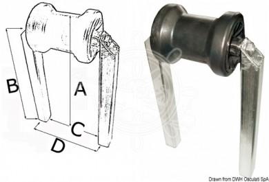 Килови ролки П-основа